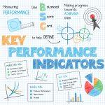 key performance indicators illustration