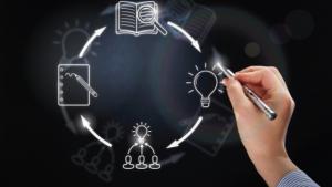 education idea process