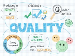 Quality Assurance graphic
