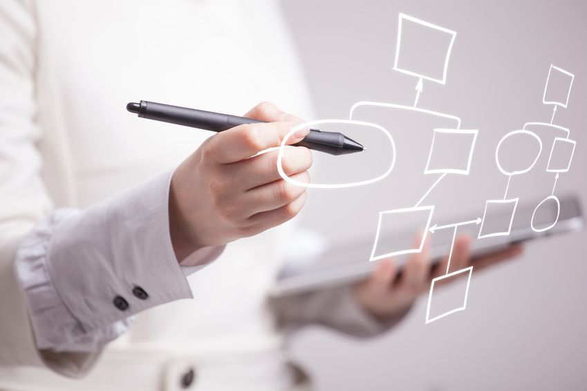 person holding a tablet and drawing a flow chart on a separate screen